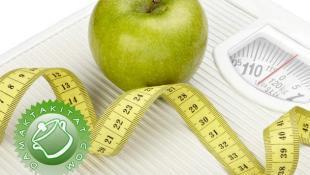 Yemek Tariflerinde Kalori Hesabı